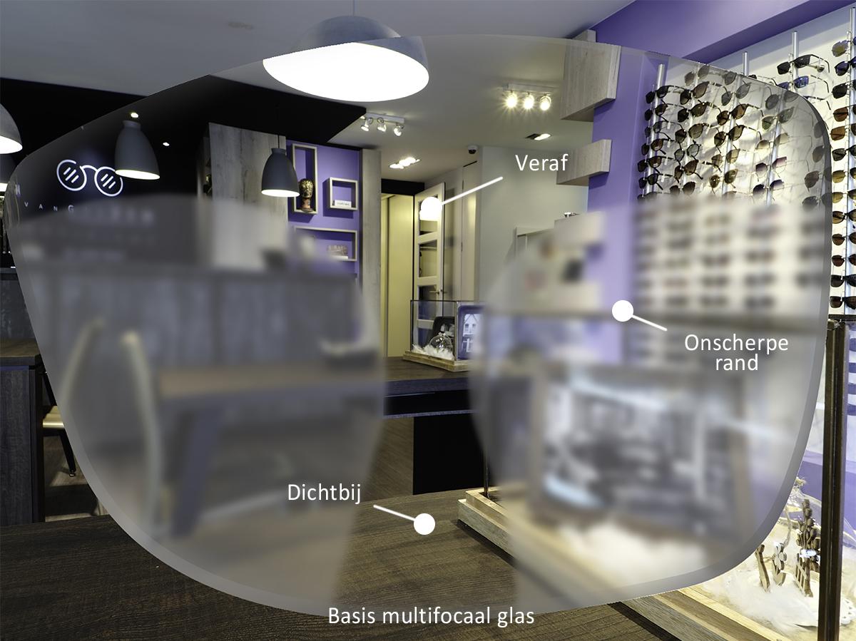 Basis multifocaal glas